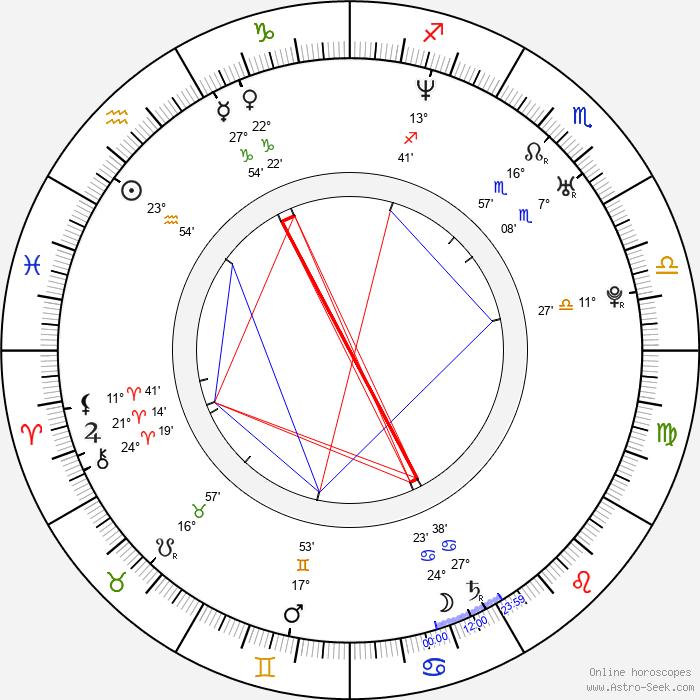 Leslie Feist - Birth horoscope chart