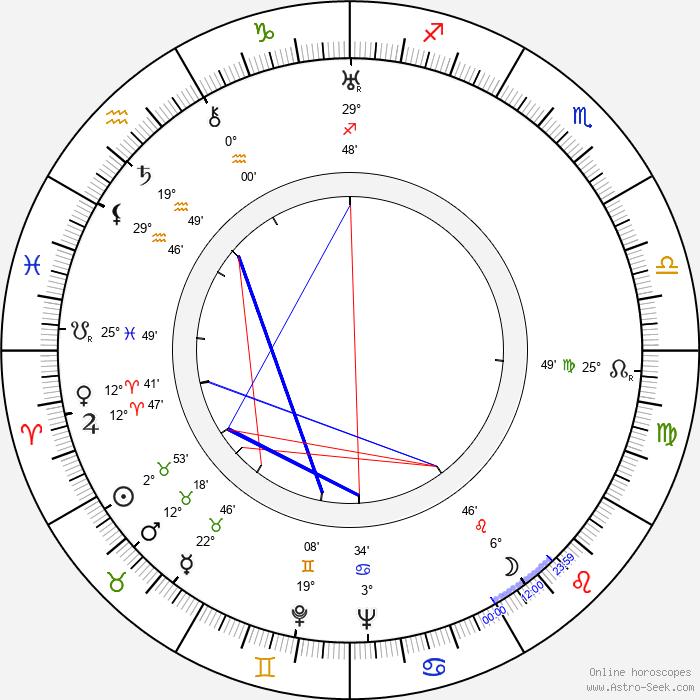 Leslie French - Birth horoscope chart