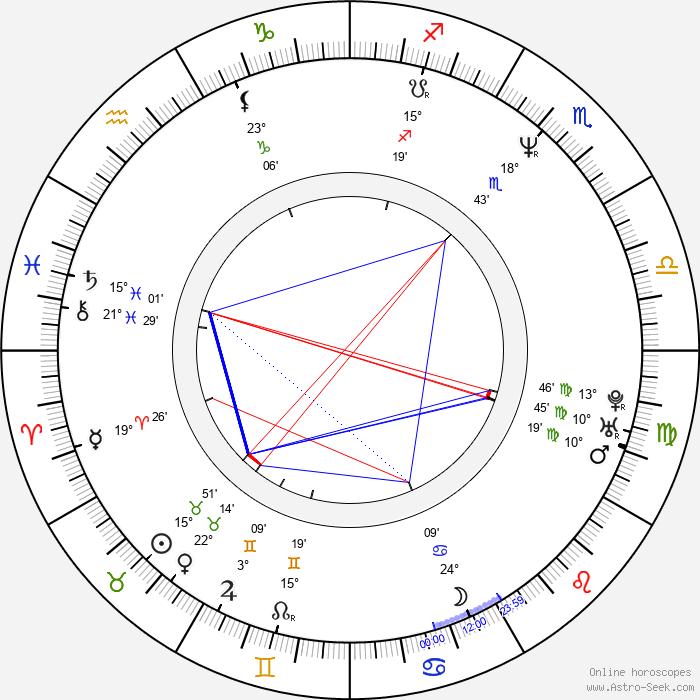 Leslie Hope - Birth horoscope chart