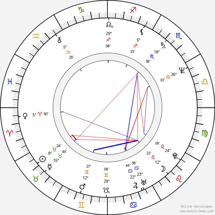 Leslie Jordan - Birth horoscope chart