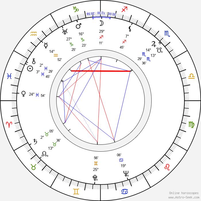 Leslie Norman - Birth horoscope chart