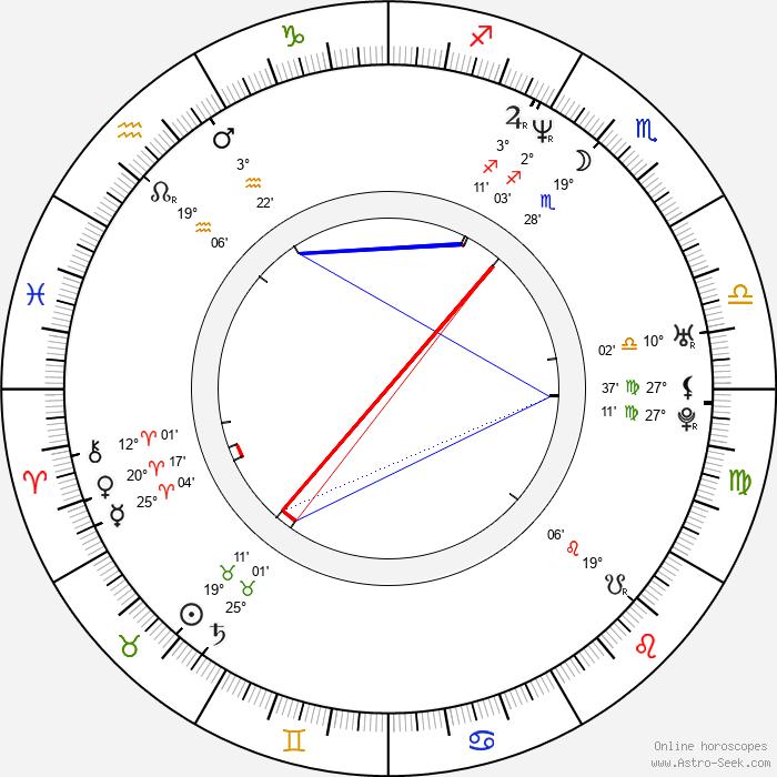 Leslie Stefanson - Birth horoscope chart