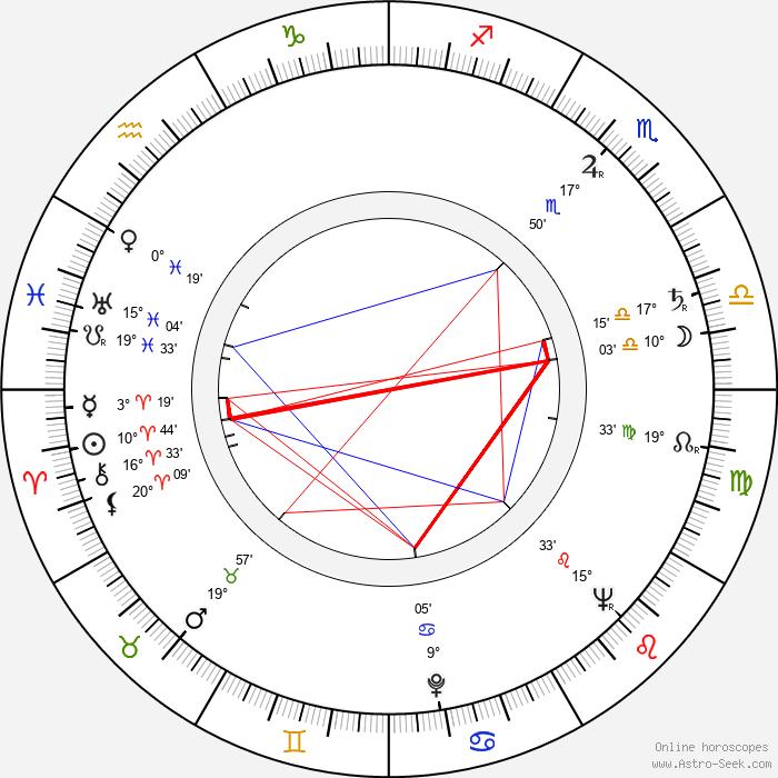 Leslie Waller - Birth horoscope chart
