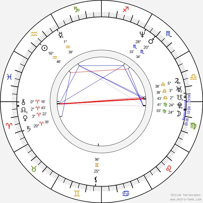 Leslie Zemeckis - Birth horoscope chart