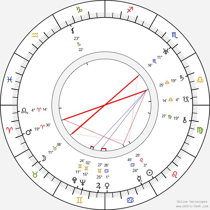 Lesser Samuels - Birth horoscope chart