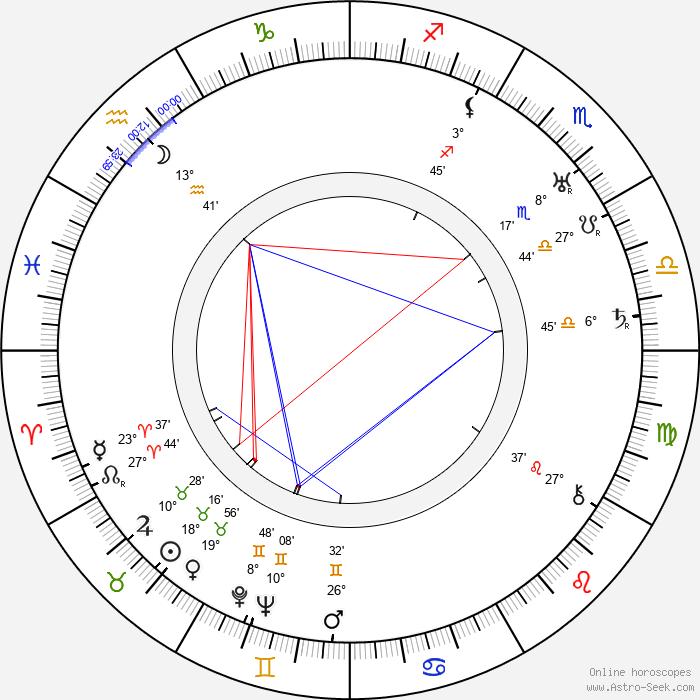 Lester Dorr - Birth horoscope chart