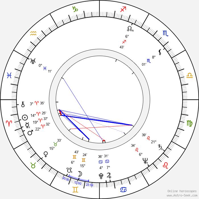 Lester James Peries - Birth horoscope chart