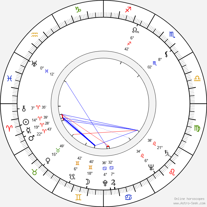 Lester James Peries - Birth horoscope chart