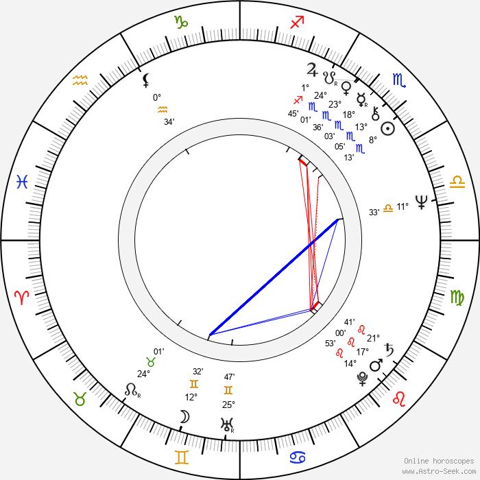 Leszek Wosiewicz - Birth horoscope chart