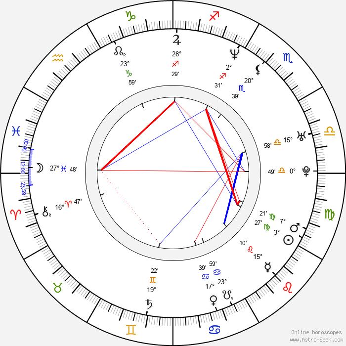 Leticia Brédice - Birth horoscope chart