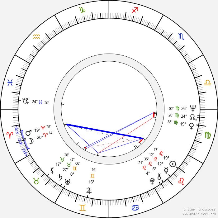 Letícia Román - Birth horoscope chart
