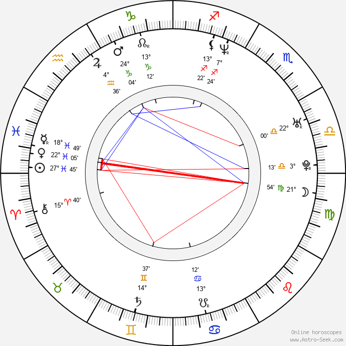 Levan Koguashvili - Birth horoscope chart