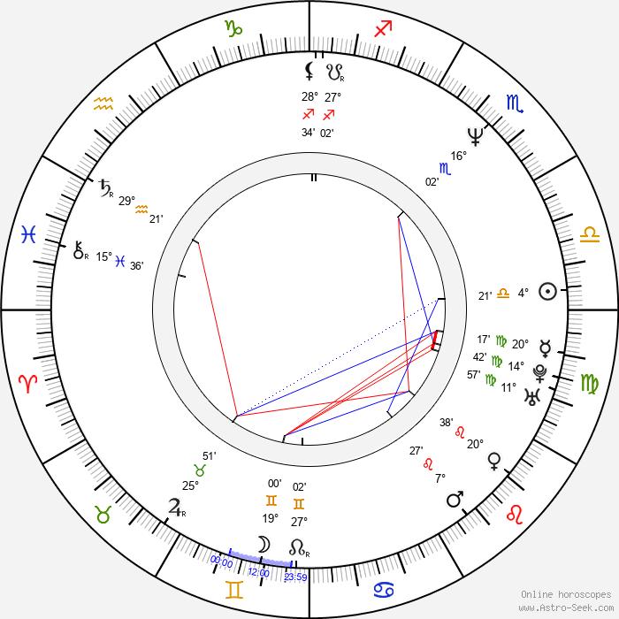 Lewin Webb - Birth horoscope chart