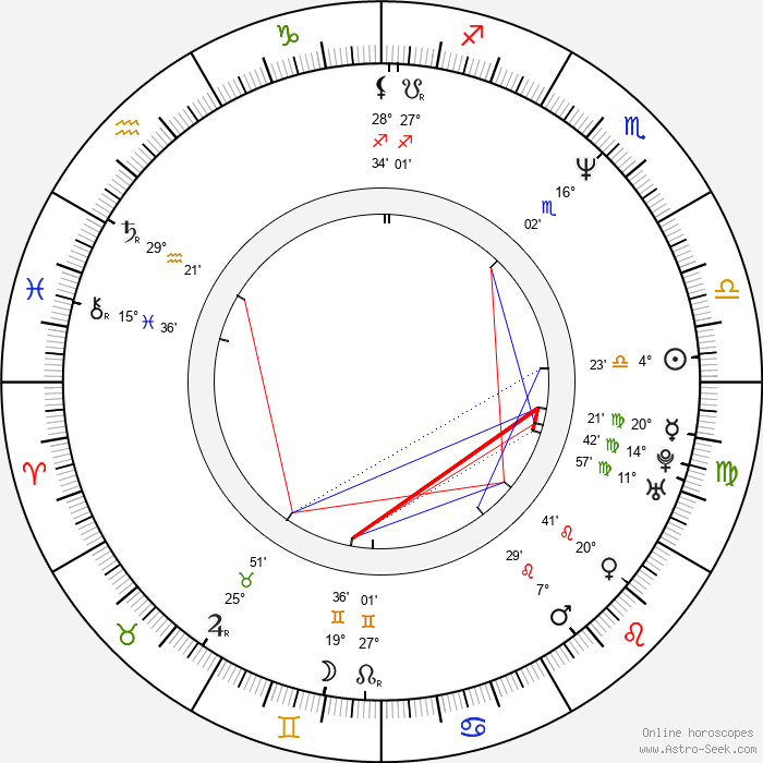 Lewin Webb - Birth horoscope chart