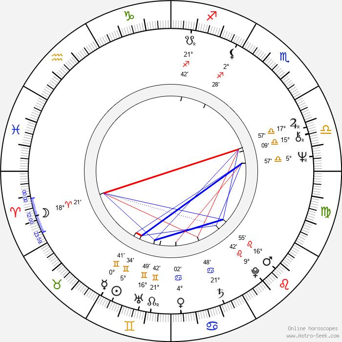 Lewis Collins - Birth horoscope chart
