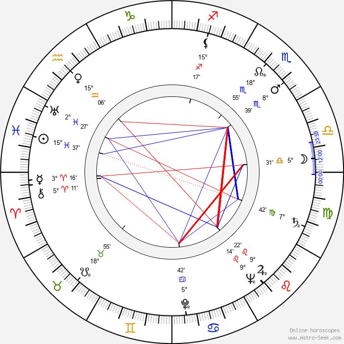 Lewis Gilbert - Birth horoscope chart