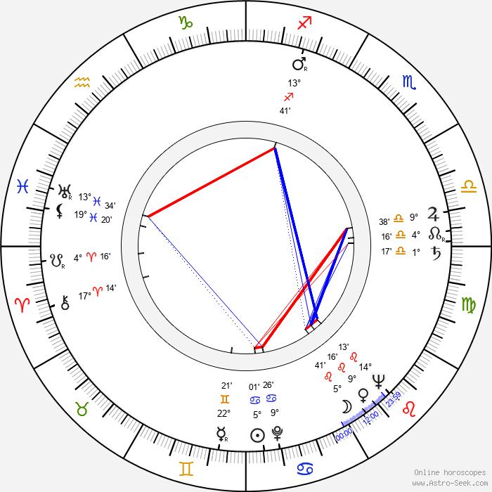 Lewis M. Allen - Birth horoscope chart