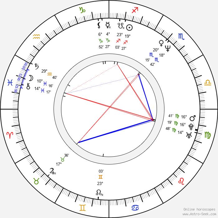 Lewis Trondheim - Birth horoscope chart