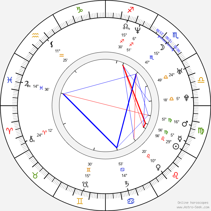 Lexi Alexander - Birth horoscope chart