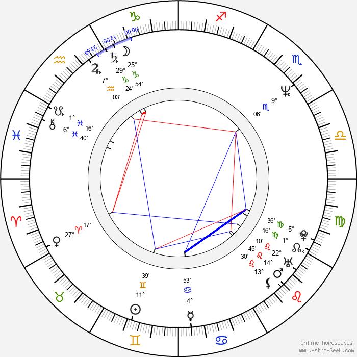 Liam Cunningham - Birth horoscope chart