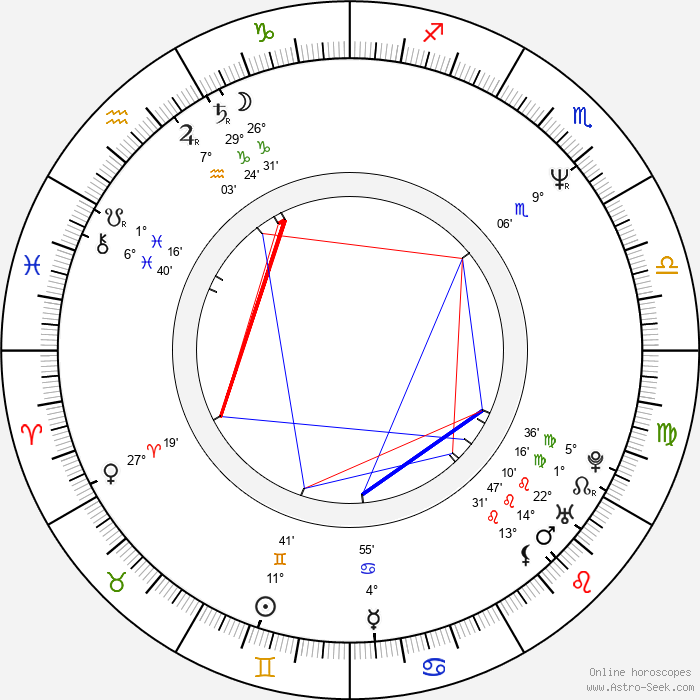 Liam Cunningham - Birth horoscope chart