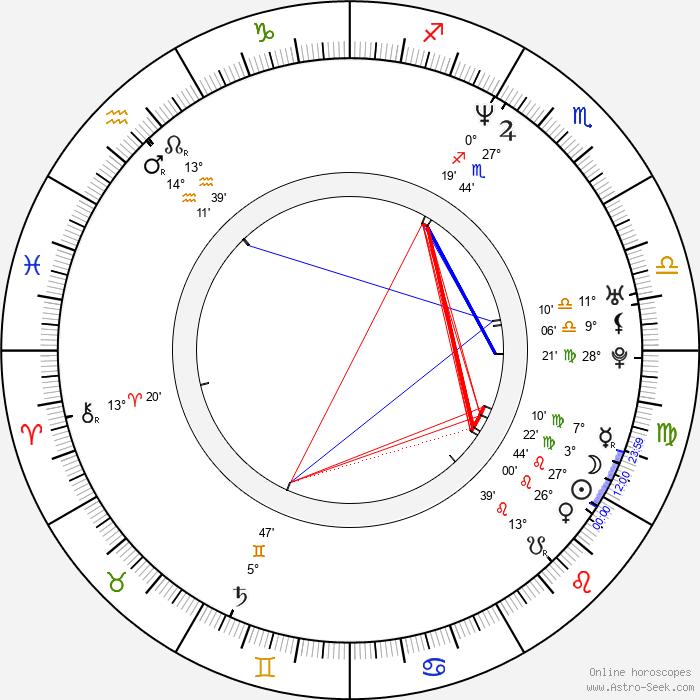 Liam Howlett - Birth horoscope chart