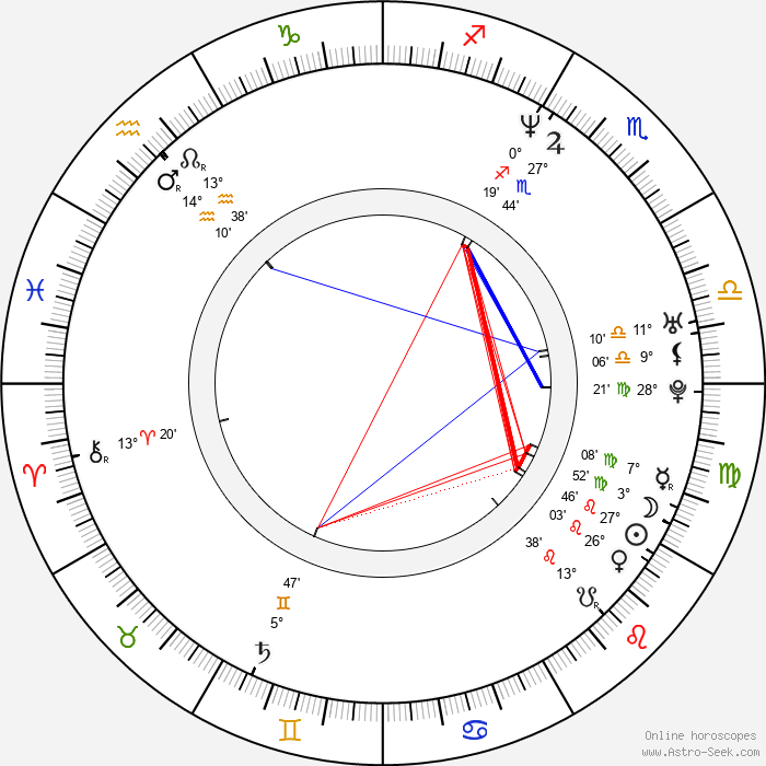 Liam Howlett - Birth horoscope chart