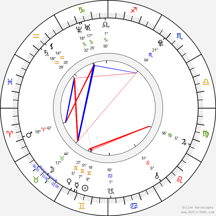 Liam Mower - Birth horoscope chart