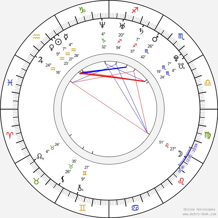 Liam Reddox - Birth horoscope chart