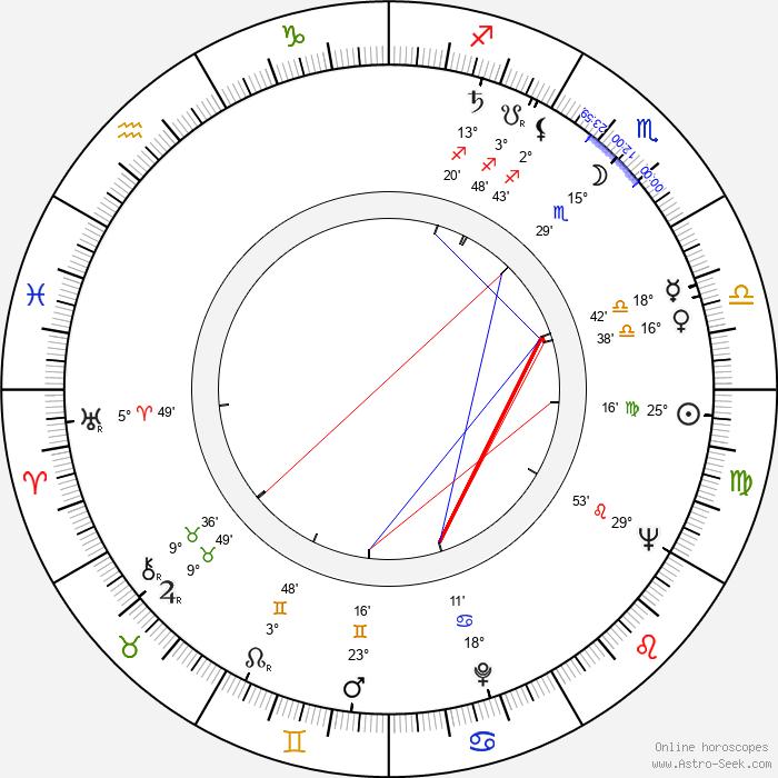 Liane Augustin - Birth horoscope chart