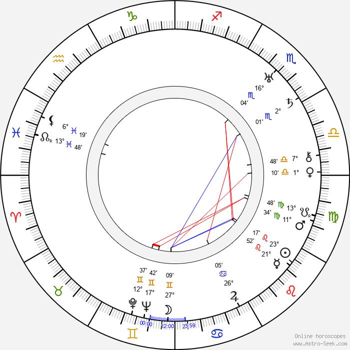 Liane Haid - Birth horoscope chart