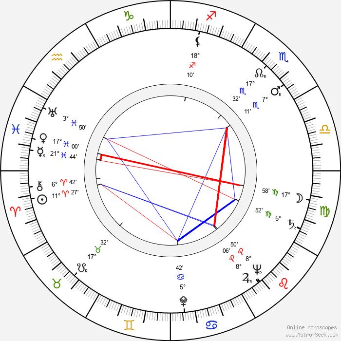 Liane Linden - Birth horoscope chart