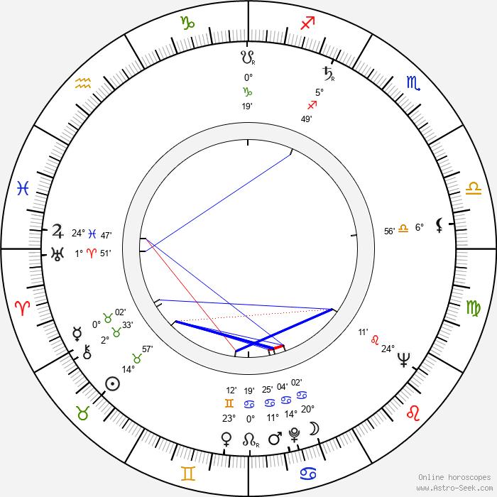 Lianella Carell - Birth horoscope chart