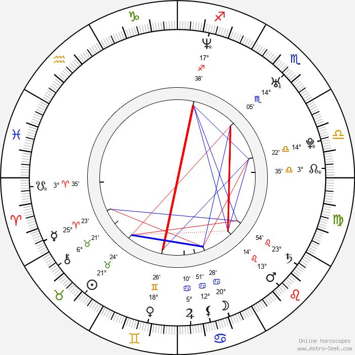 Lidia Kopania - Birth horoscope chart
