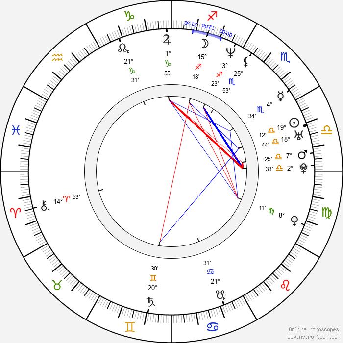 Lidia Vitale - Birth horoscope chart