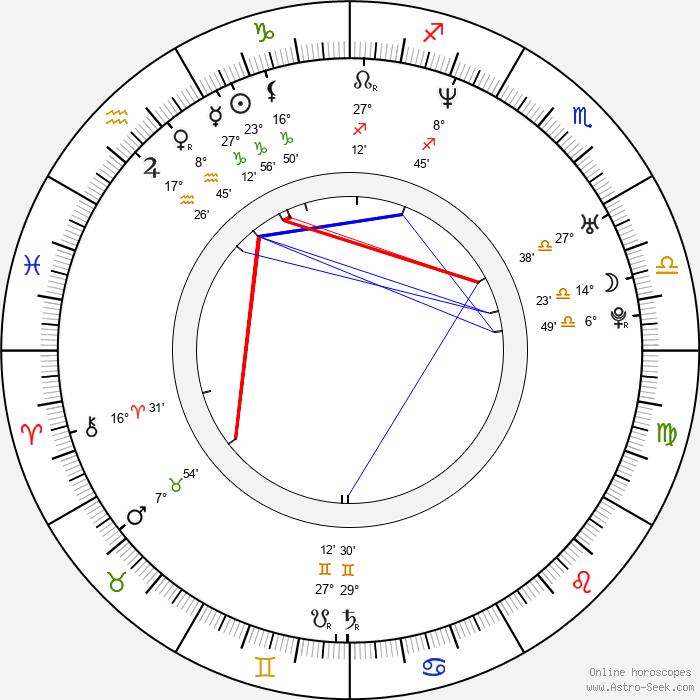 Lies Visschedijk - Birth horoscope chart