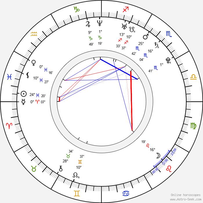 Liesel Matthews - Birth horoscope chart