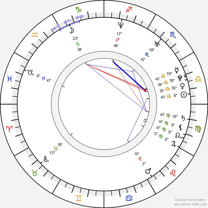 Liew Seng Tat - Birth horoscope chart