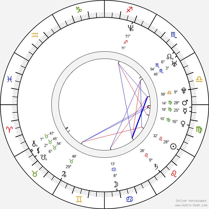 Liezel Huber - Birth horoscope chart