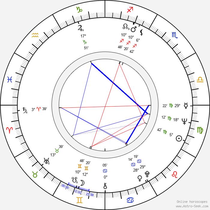 Liisa Silvennoinen - Birth horoscope chart