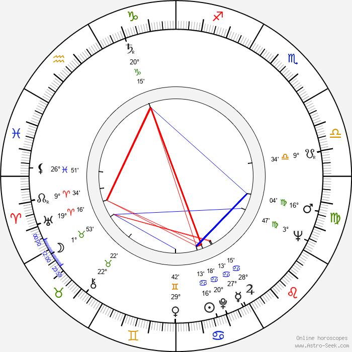 Liisa Taxell - Birth horoscope chart