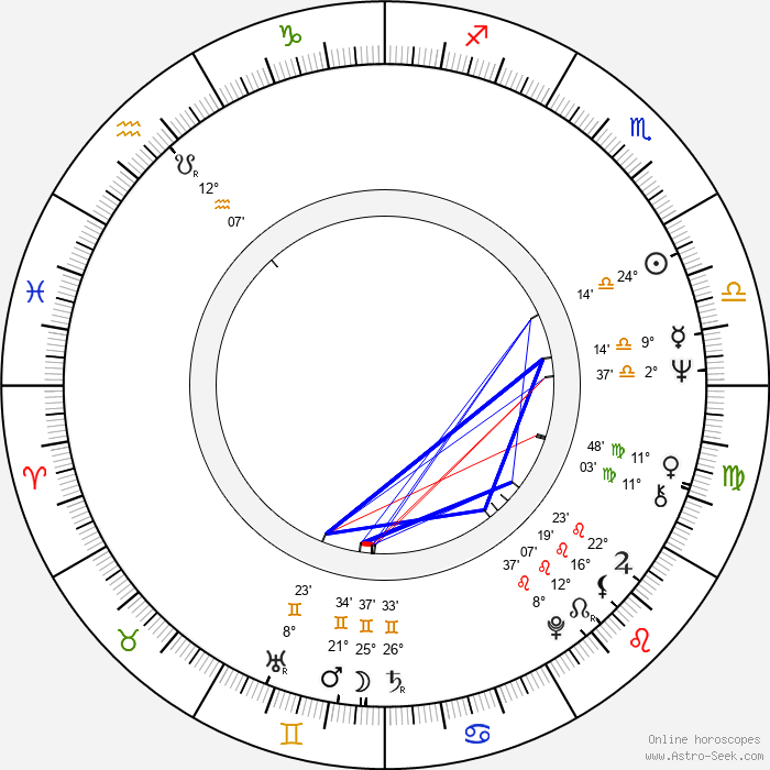 Liisi Palteisto - Birth horoscope chart