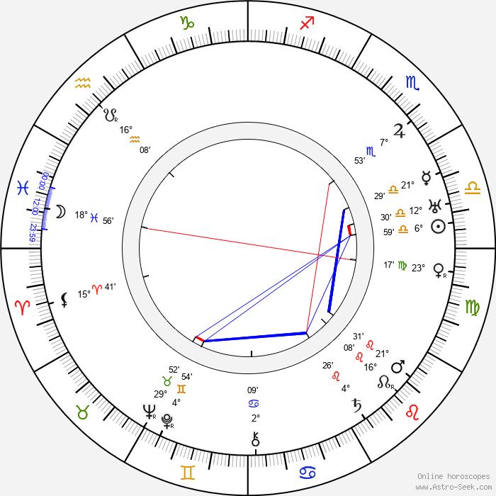 Lil Dagover - Birth horoscope chart