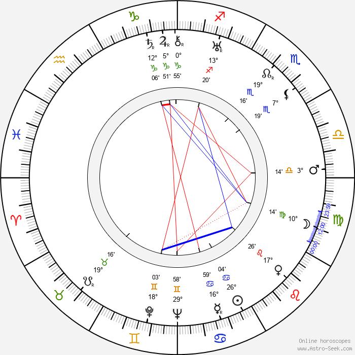 Lili Damita - Birth horoscope chart