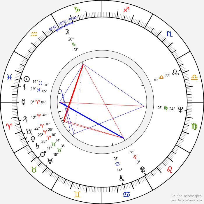 Lili Gentle - Birth horoscope chart