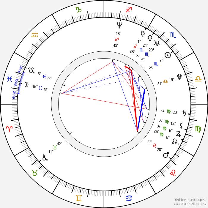 Lilian Klebow - Birth horoscope chart