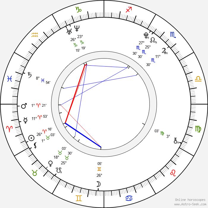 Liliana Mumy - Birth horoscope chart