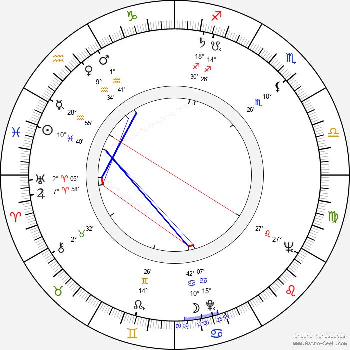 Liliane Maigné - Birth horoscope chart