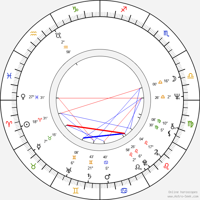 Lilith Ungerer - Birth horoscope chart