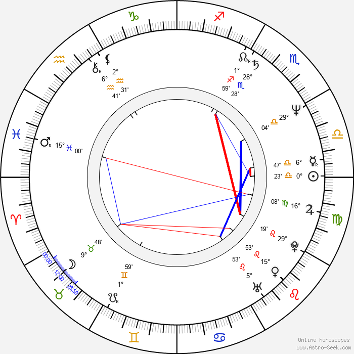 Lilli Carati - Birth horoscope chart